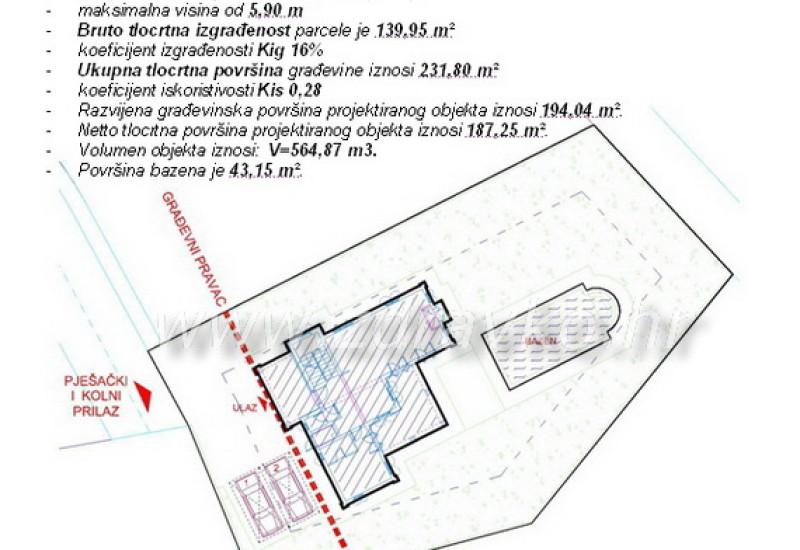 Zemljište sa dozvolama za građenje 11 vila.